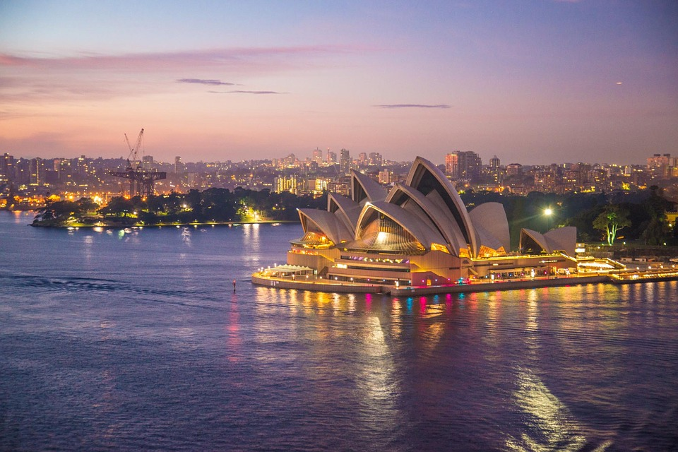 Practical software training in Sydney
